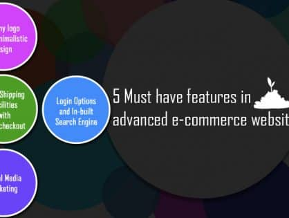 5 Must have features in advanced e-commerce website to grow