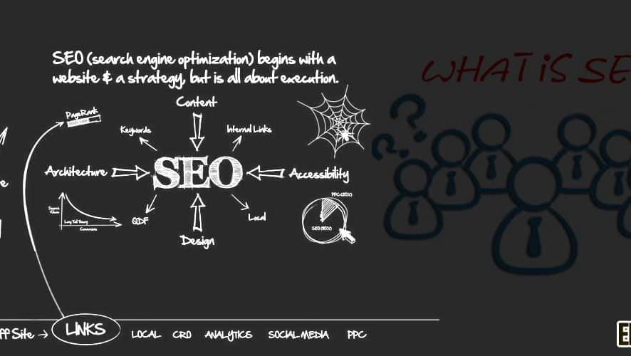 SEO – What is SEO?